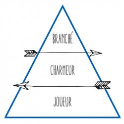 PARISIAN DANDY| LE PARFUM CITOYEN | Cadeaux Pour Lui